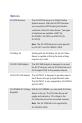 GeoVision VS2420 Quick start manual - Page 4