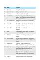 GeoVision VS2420 Quick start manual - Page 7